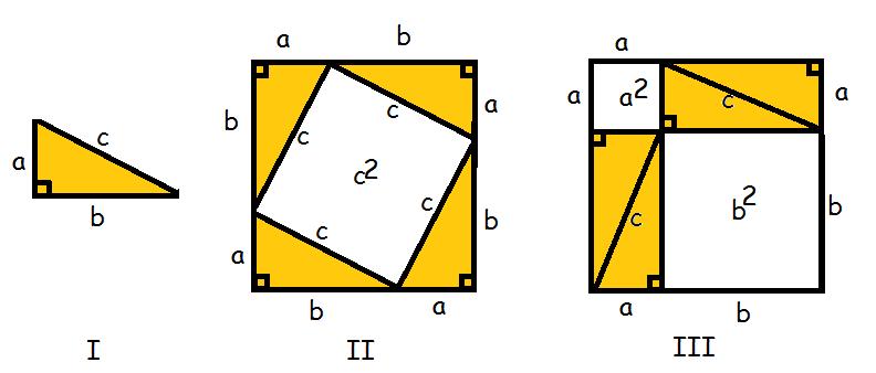 pythagoras læresætning