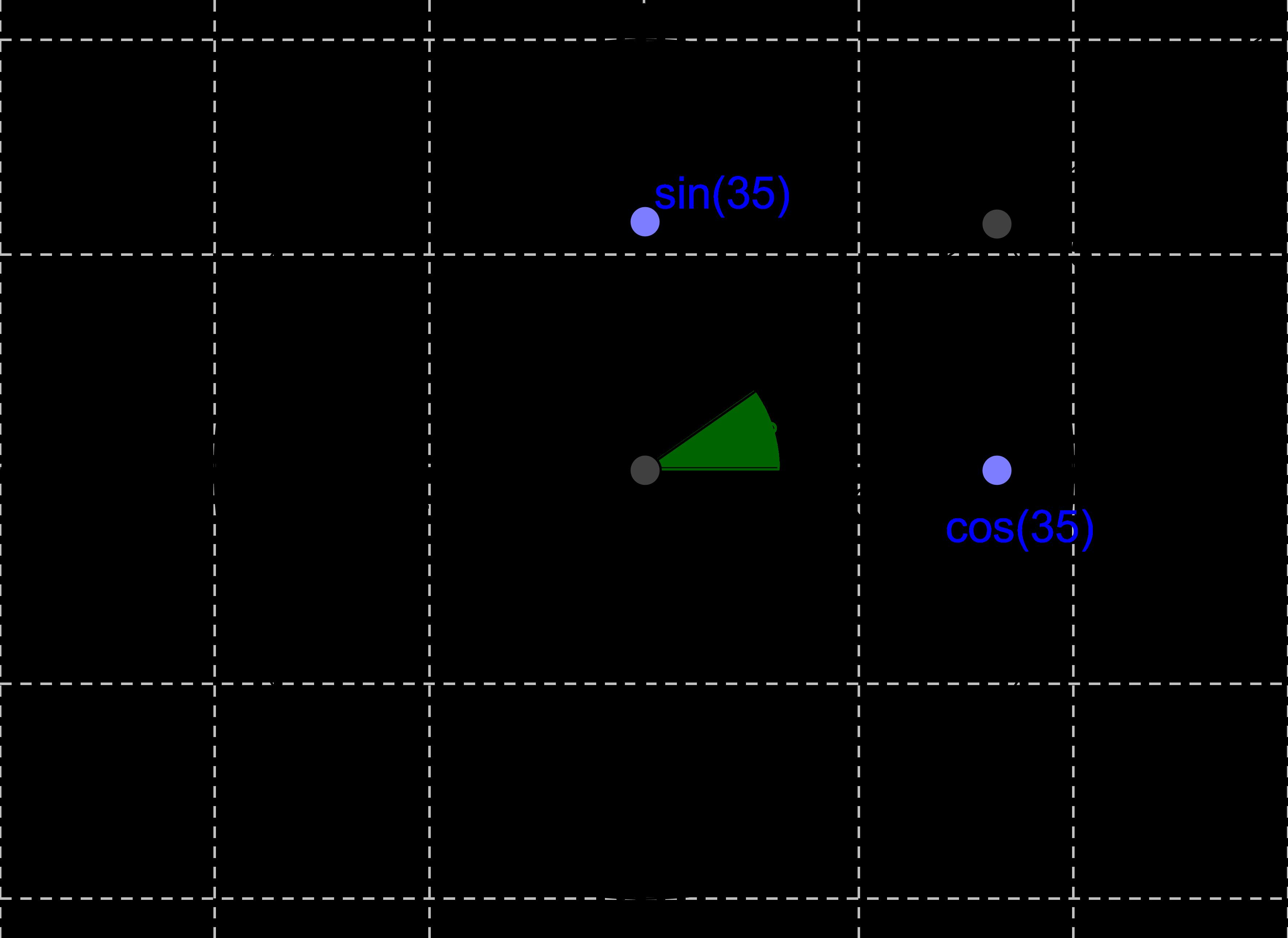 ligebenet trekant med 120 grader