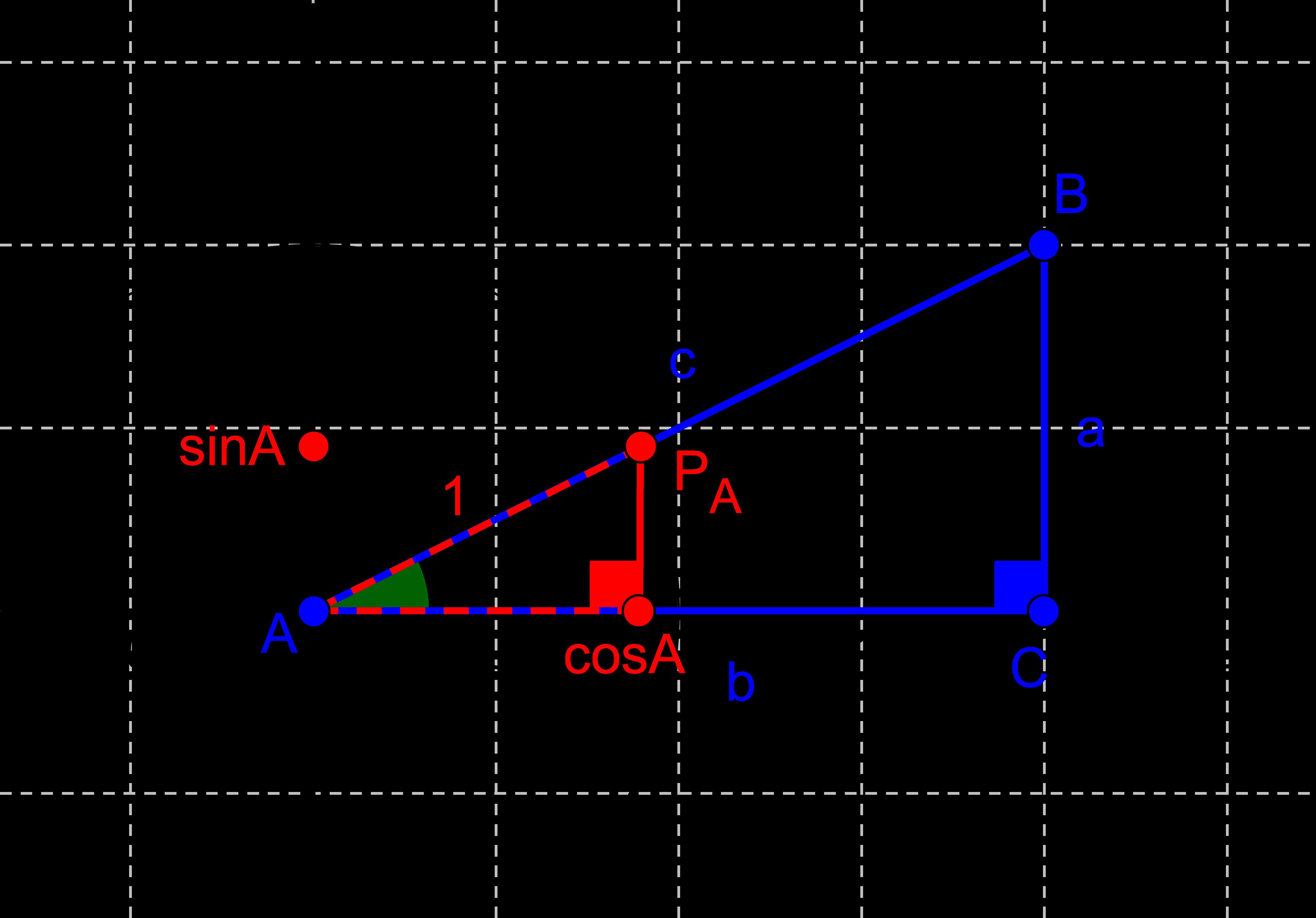 trekant med 2 rette vinkler