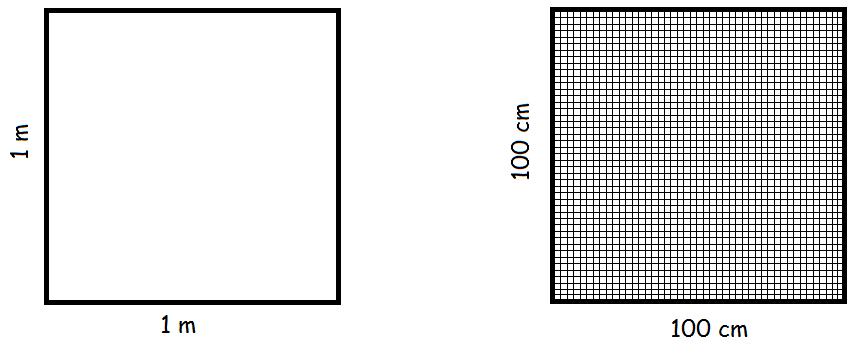 hvor mange dm er det i en m