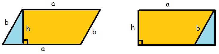 fe91f5916 Areal (Matematik C, Geometri) – Webmatematik