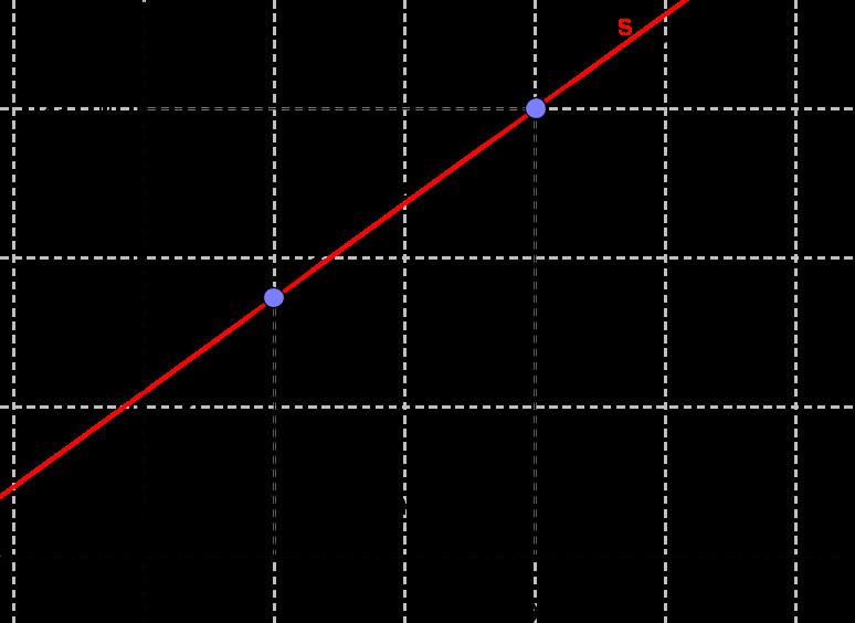 00868fef887 Differenskvotient og differentialkvotient (Matematik B ...
