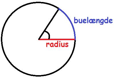radianer til grader