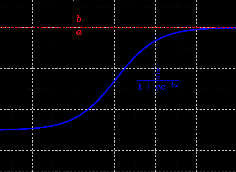 løsning til differentialligning