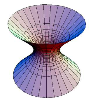 Hyperboloid Of One Sheet