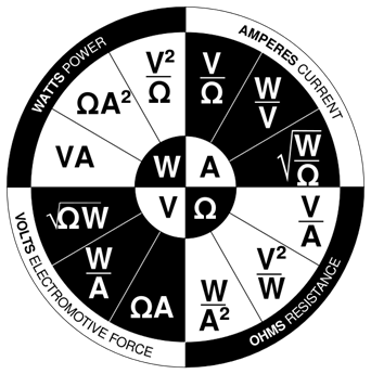 Ohms _law _wheel _WVOA.svg