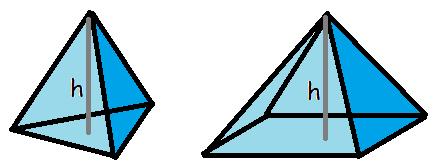 Volumen og overfladeareal (Matematik C, Geometri) – Webmatematik