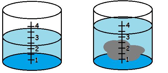 volumen af en cylinder