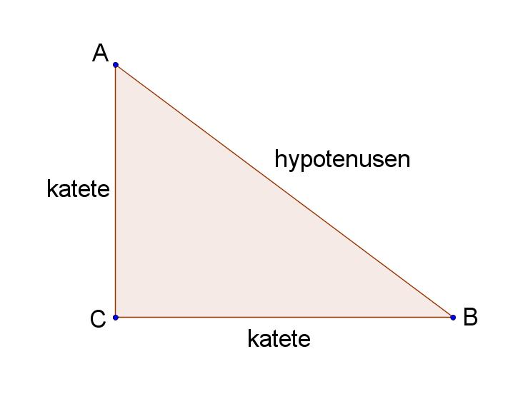 trekant med kona damer som puler