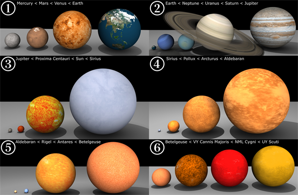 Comparison _of _planets _and _stars _(sheet _by _sheet )_(Apr _2015_update)